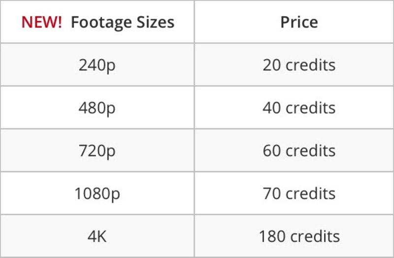 123RF изменяет структуру цен на видео клипы с 1 июня 2018 года. Новая структура цен на видео.