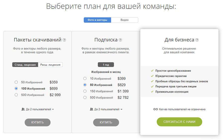Цены на многопользовательские пакеты подписок от депозитфотос