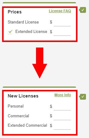 Новые покупательские лицензии на Creative Market. Или как подбросить работенки авторам.
