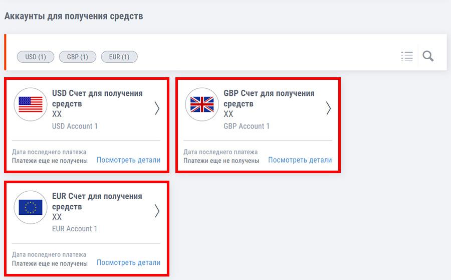 Payoneer.com. Что такое Global Payment Service?